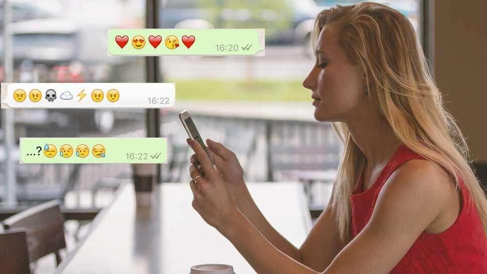 Emoji Kullanımı